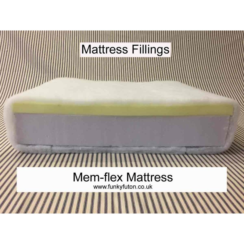 Replacement Sofa Bed Mattress