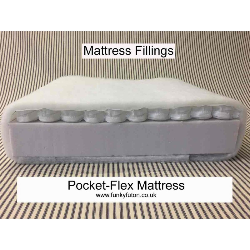 ... Replacement Sofa Bed Mattress Only
